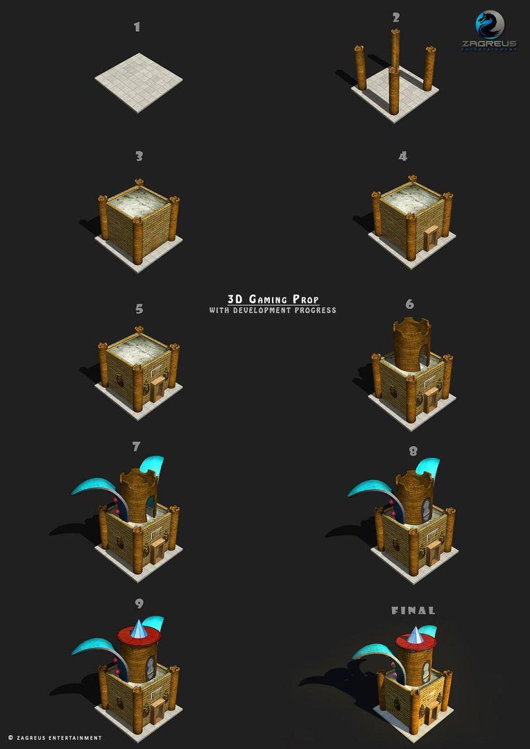 3D Gaming Props (vehicles, guns, house, machine etc) 3d House Level Presentation ZE jpg