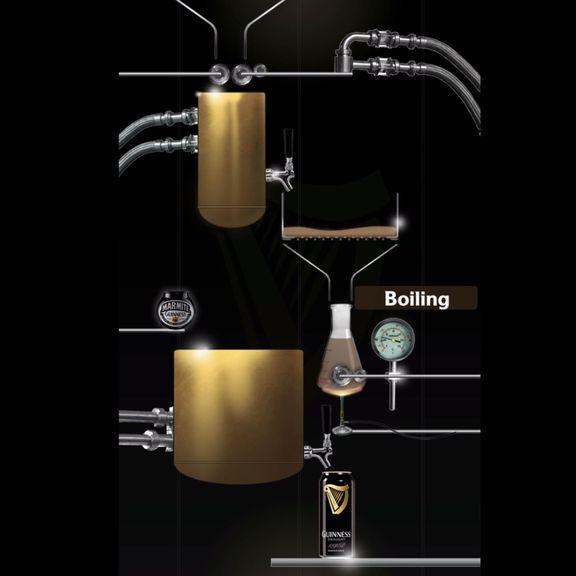 Guinness Process Animation (GPA)