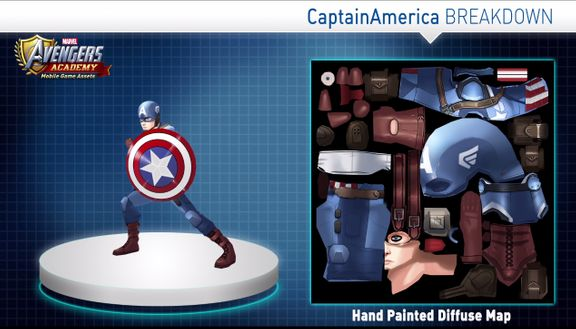 Avengers Academy Mobile 3D Game Assets and Animation
