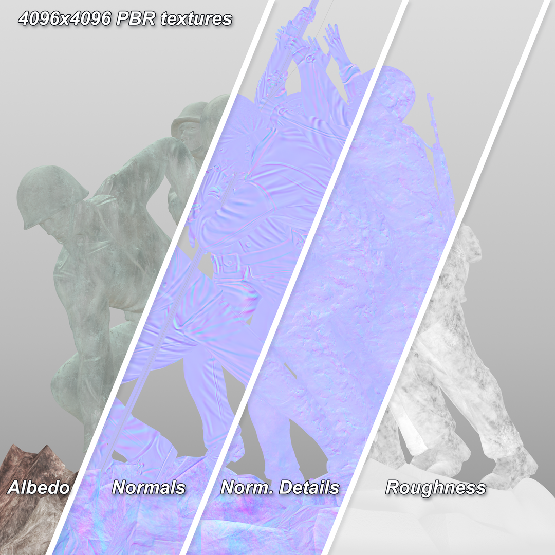 Digital Sculpting and character modeling textures png