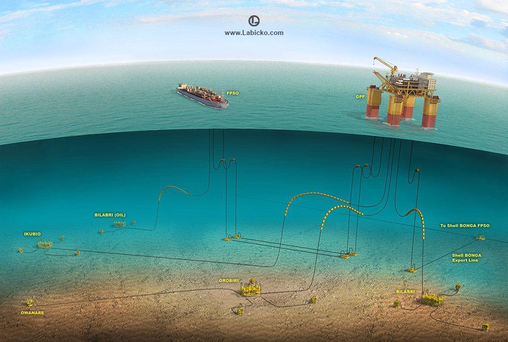 Offshore Oil & Gas visualization Setup 1 4 jpg
