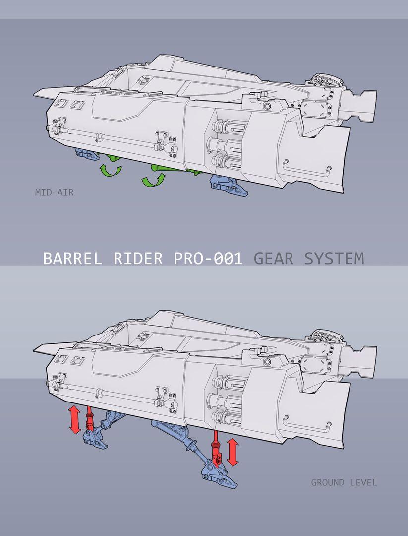 Barrel Rider Barrel Ortho jpg