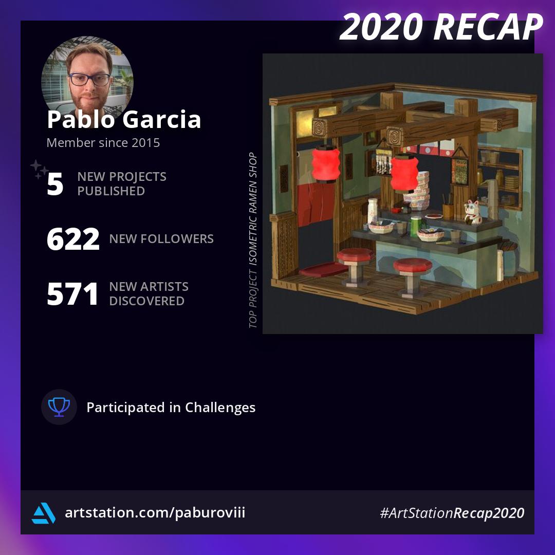 Arstation Recap 2020 paburoviii 2020 png